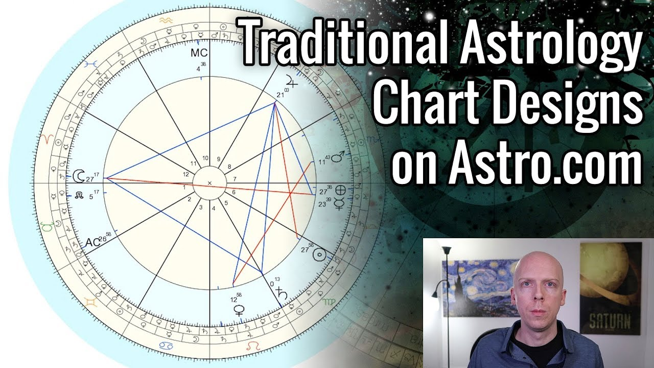 Traditional astrology chart designs on astro youtube traditional astrology chart designs on astro geenschuldenfo Images
