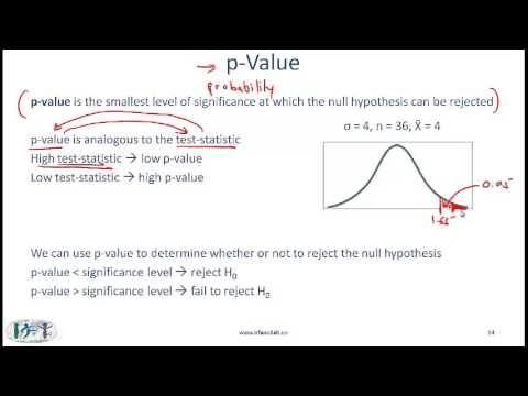 2015 CFA Level I Quant: Hypothesis Testing Lecture 1