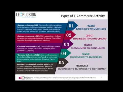 Compliance for E- Commerce Business