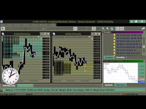 Time Limit Grid Trading    Nov 21, 2017