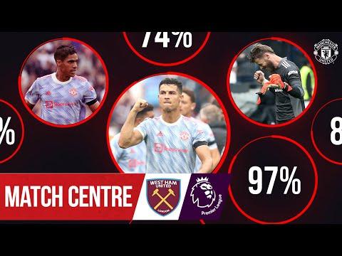 Match Centre | Varane, Ronaldo & De Gea Key to Victory at West Ham | West Ham 1-2 Manchester United