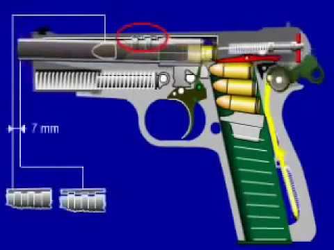Como funcionan las armas de fuego pistola por dentro - Pistola para lacar ...