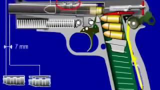 Como Funcionan las Armas de Fuego - Pistola por dentro