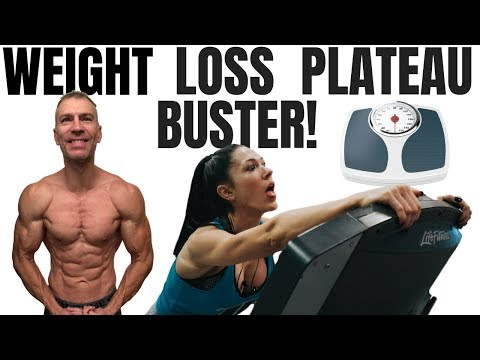 Weight Loss Plateau | Metabolism Adapted