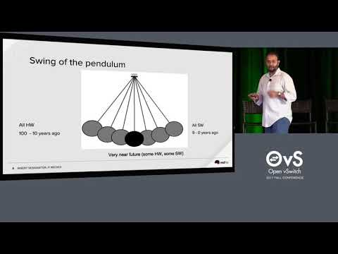 Red Hat's Perspective on OVS HW Offload Status - Rashid Khan