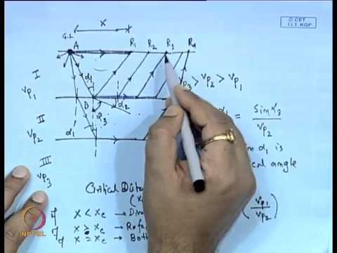 Mod-01 Lec-04 Soil Exploration - Geophysical Exploration