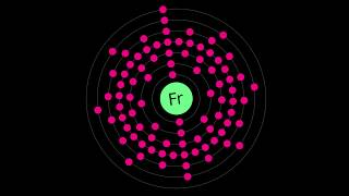 What is FRANCIUM?