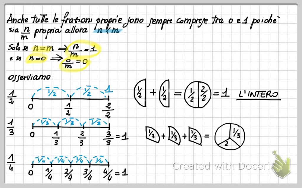 Frazioni e retta dei numeri youtube - Addizionare e sottrarre frazioni con denominatori diversi ...