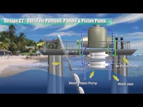 Ocean power generation
