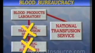 Blood Transfusion Service Chaos - September 1987