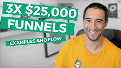 3X $25,000 marketing funnel examples - marketing funnel template