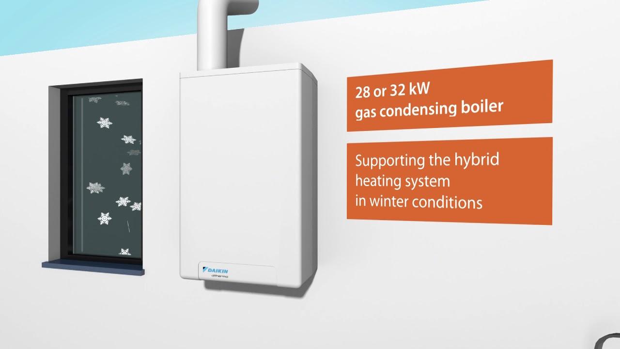 combi boiler with underfloor heating and radiator [ 1280 x 720 Pixel ]