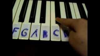 Imperial March (Darth Vader) theme easy tutorial keyboard/piano