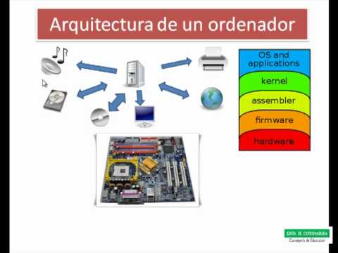 arquitectura de un ordenador youtube