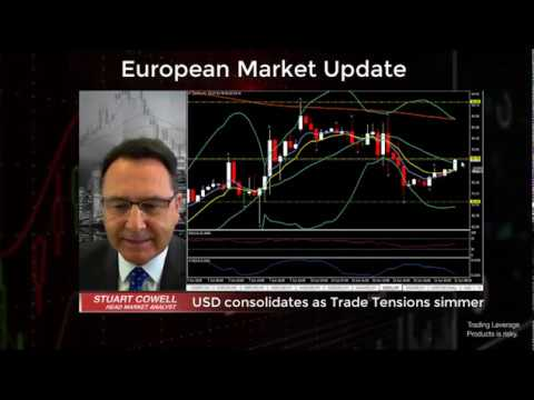 USD Consolidates as Trade Tensions Simmer | June 11, 2019