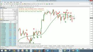 3 Little Pigs Trading Strategy In The Live #Forex Markets - 14-Jul-2014
