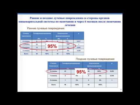 Рак простаты (рак предстательной железы).Лучевая терапия.Токсичность лучевой терапии (№2)