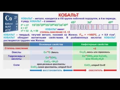 Органическая химия — Википедия