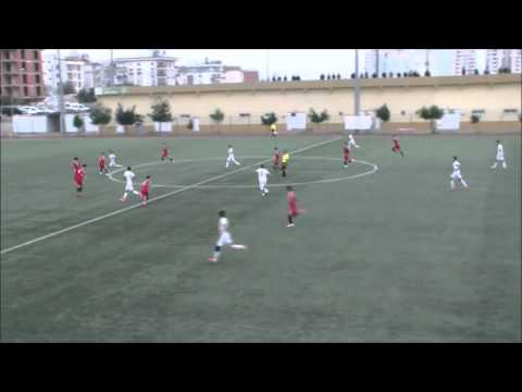 Popular Videos - Kepez, Antalya & Sports