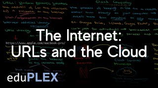 The Internet: URLs and the Cloud | Hardware and Software | AP Computer Science A | eduPLEX