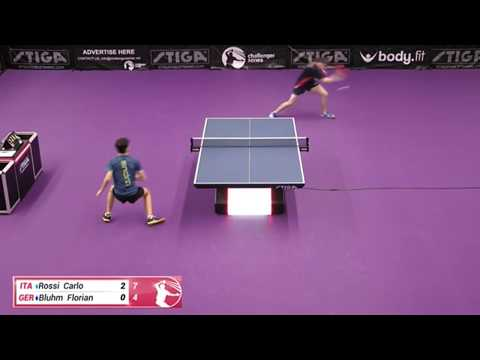 Carlo Rossi Vs Florian Bluhm (Challenger Series September 9th 2019 Group Match)