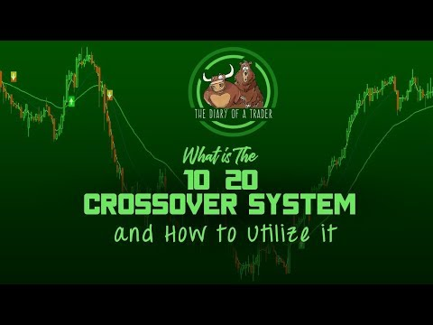 How To Trade Moving Averages Crossover  - 10/20 Crossover Trading System