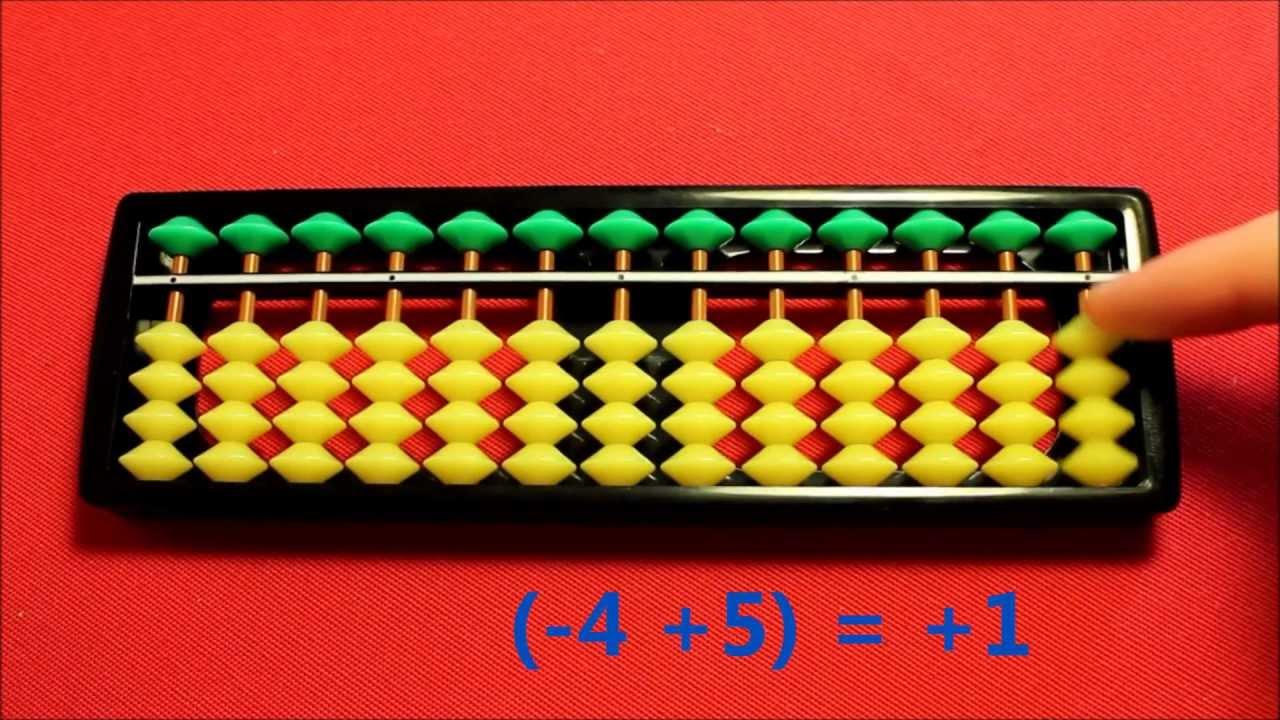 На соробане 5 косточек задают один разряд числа. Значит. В японии абакус называют – соробан. Главное, не купить первый по цене последнего.