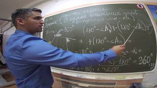 Теорема о сумме внешних углов выпуклого многоугольника