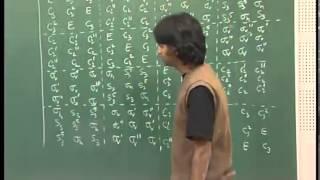 Mod-01 Lec-28 Mathematics for Chemistry