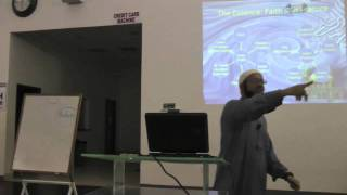 Islam 101 Spring 2012 - Welcome and Introduction to Islam and Muslims 7 of 7.mov