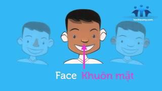 Tiếng Anh Trẻ em. Phần 3: Đây là cái mũi của tôi.
