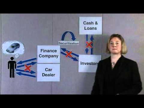 New York Fed 101 - Term Asset-Backed Securities Loan Facility (TALF)