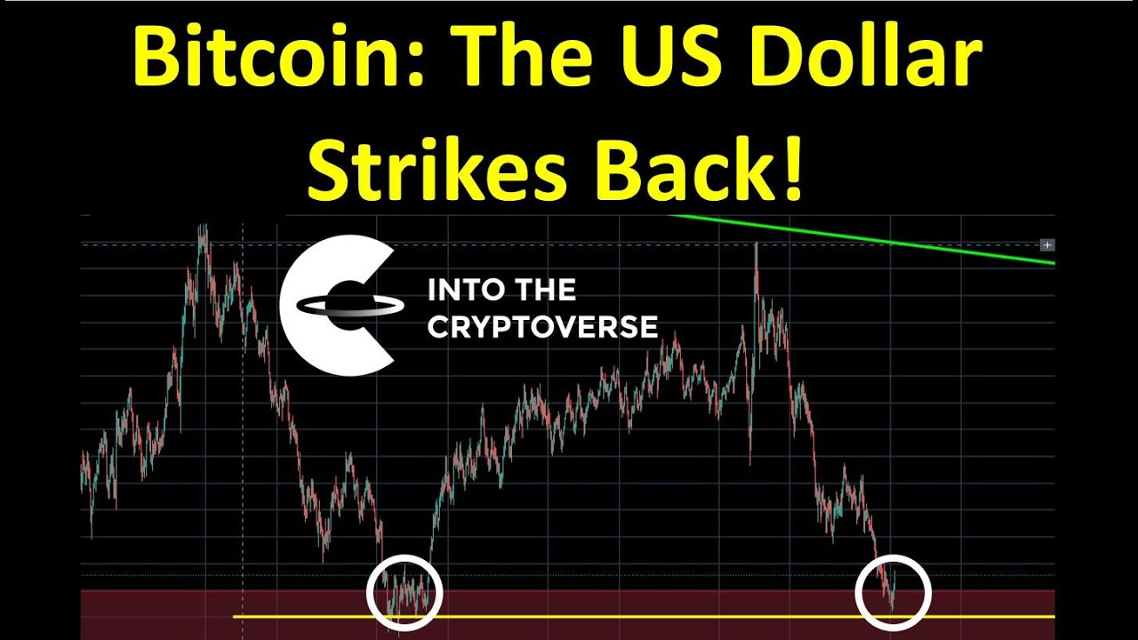 Bitcoin: The US Dollar strikes back!