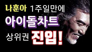 나훈아 아이돌차트에 당당히 아차랭킹 4위 진입! 최고 화제성 또다시 입증!