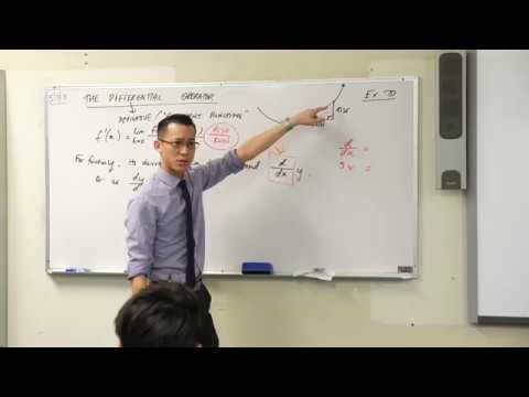 The Differential Operator (1 of 2: Introduction to notation)