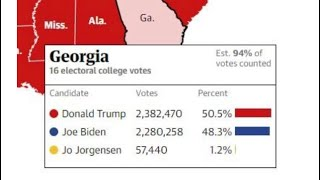 Georgia Was Stolen – Tally Shows MASSIVE Biden Vote Dumps — Lost Votes for Trump