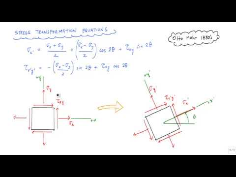 Mohr's Circle (1/2 - explanation and how to draw) - Mechanics of Materials