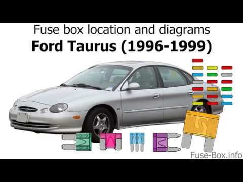 Fuse box location and diagrams Ford Taurus (1996-1999) - YouTube