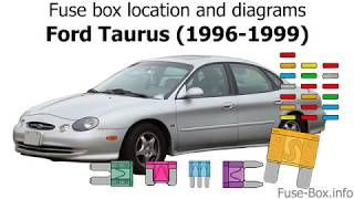 Fuse Box Location And Diagrams Ford Taurus 1996 1999