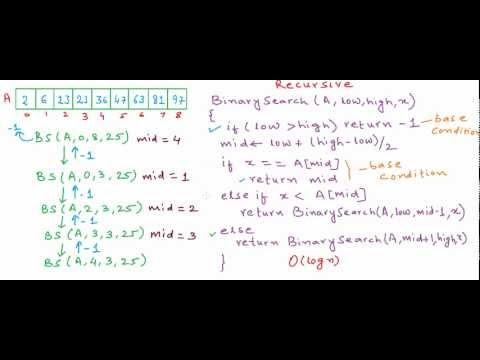 Binary Search - Recursive Implementation