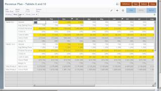 Analyzing Plan Data Using Sandboxes video thumbnail