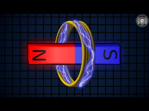 Turning Magnetism Into Electricity (Electrodynamics)