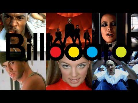 Billboard Hot 100  Top 20 Summer hits 2000