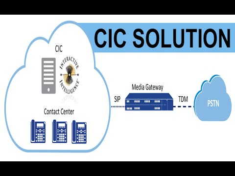 CIC - Contact Center Solution - MP Telecom - Outsource to Vietnam