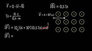 задача на действие магнитного поля на протон. Часть 1 (видео 5)  Магнетизм  Физика