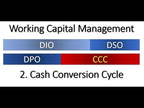 Working Capital Management 2 - Cash Conversion Cycle