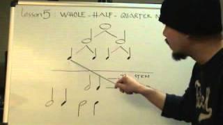 Nhạc lý căn bản bài 5 (Nốt tròn, trắng và đen)