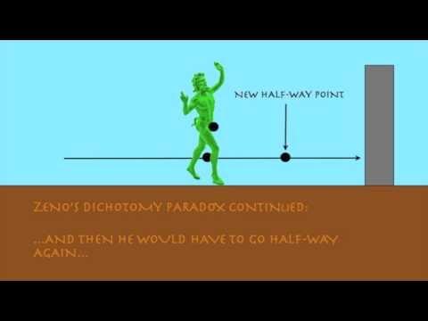 Zeno's Paradox: Zeno Was Wrong