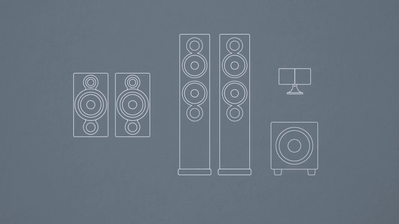 A Beginners Guide to Hi-Fi Speakers – Which Should I Choose? | Cambridge  Audio