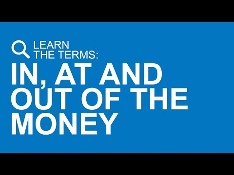 In the Money, At the Money, and Out of the Money Options Explained